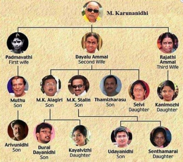 Karunanidhi death: Here's DMK chief's family tree