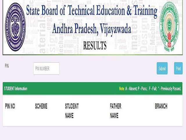 APSBTET Results Oct/Nov 2018: APSBTET Diploma Results DECLARED at sbtetap.gov.in, Apply for RC/RV/PC before 21st January 2019