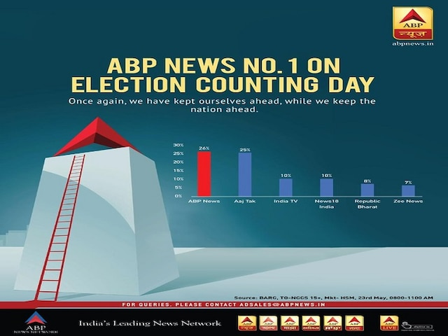 ABP does it again. Tops the television and  digital charts on counting day