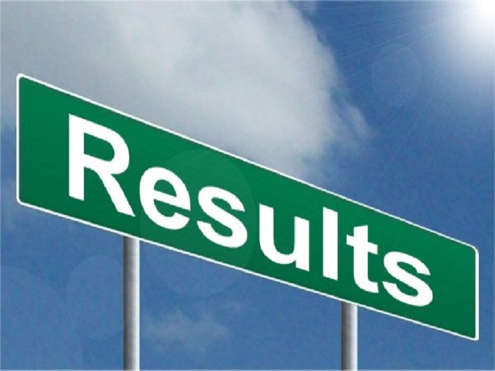 Chhattisgarh CGPSC State Services Prelim Exam 2019 Result declared check here