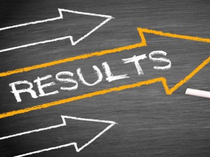 UPPCS Exam Result 2018:  Read second topper Sangeeta Raghav interview here